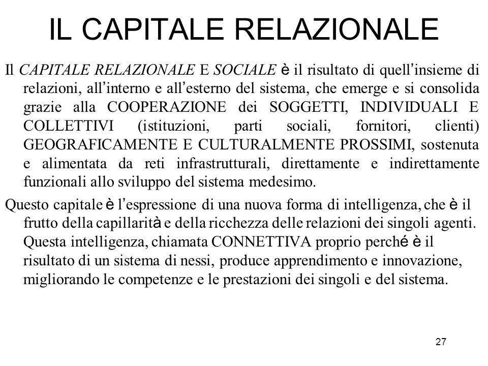 27 IL CAPITALE RELAZIONALE Il CAPITALE RELAZIONALE E SOCIALE è il risultato di quell insieme di relazioni, all interno e all esterno del sistema, che