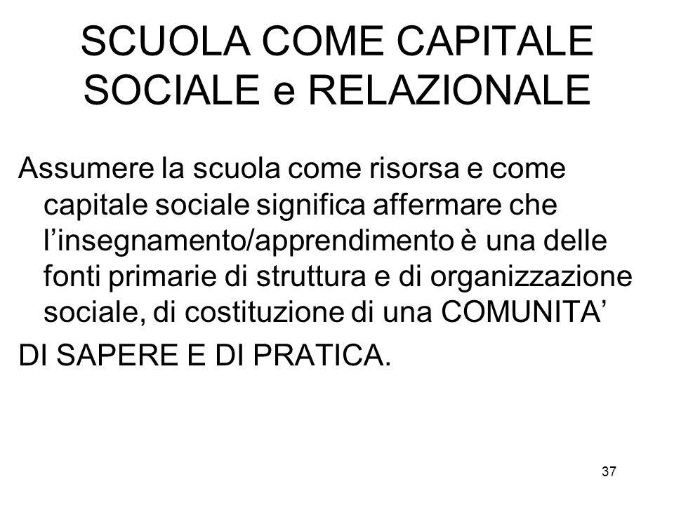 37 SCUOLA COME CAPITALE SOCIALE e RELAZIONALE Assumere la scuola come risorsa e come capitale sociale significa affermare che linsegnamento/apprendime