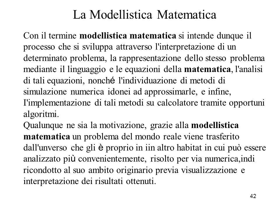 42 La Modellistica Matematica Con il termine modellistica matematica si intende dunque il processo che si sviluppa attraverso l'interpretazione di un