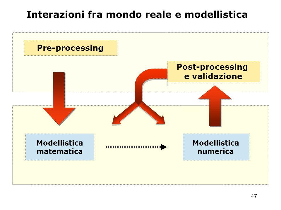 47 Pre-processing Modellistica numerica Modellistica matematica Interazioni fra mondo reale e modellistica Post-processing e validazione