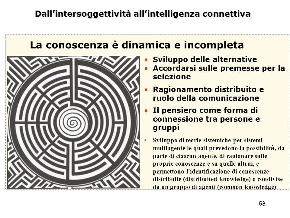 58 Dallintersoggettività allintelligenza connettiva La conoscenza è dinamica e incompleta Sviluppo delle alternative Accordarsi sulle premesse per la