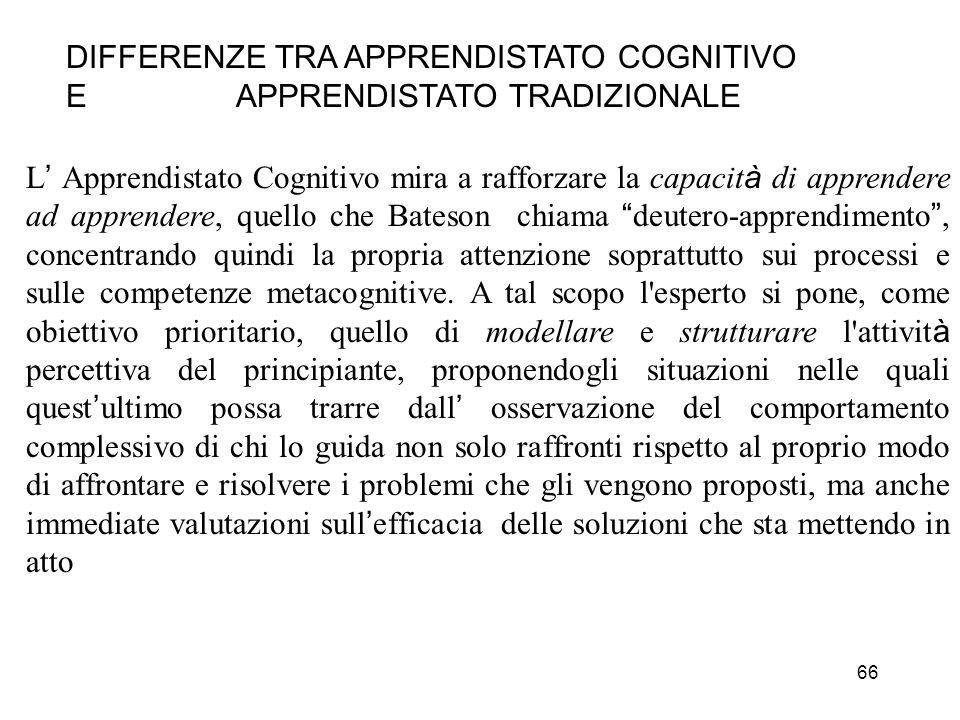 66 DIFFERENZE TRA APPRENDISTATO COGNITIVO E APPRENDISTATO TRADIZIONALE L Apprendistato Cognitivo mira a rafforzare la capacit à di apprendere ad appre
