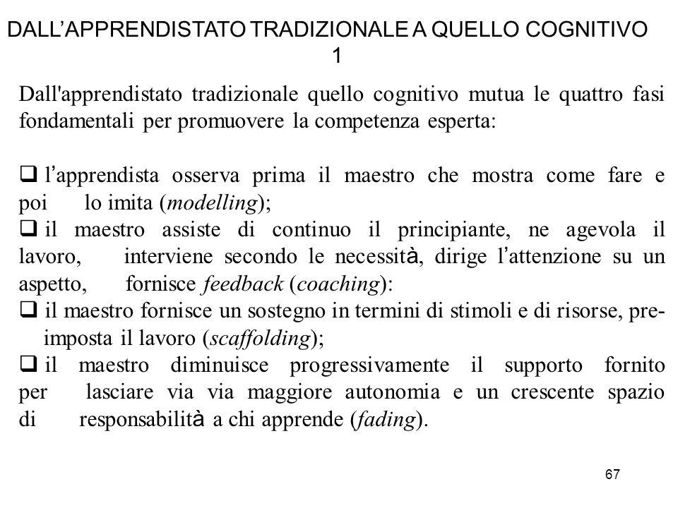67 DALLAPPRENDISTATO TRADIZIONALE A QUELLO COGNITIVO 1 Dall'apprendistato tradizionale quello cognitivo mutua le quattro fasi fondamentali per promuov