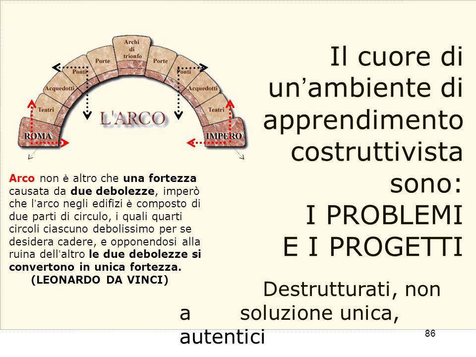 86 Il cuore di un ambiente di apprendimento costruttivista sono: I PROBLEMI E I PROGETTI Destrutturati, non a soluzione unica, autentici Arco non è al