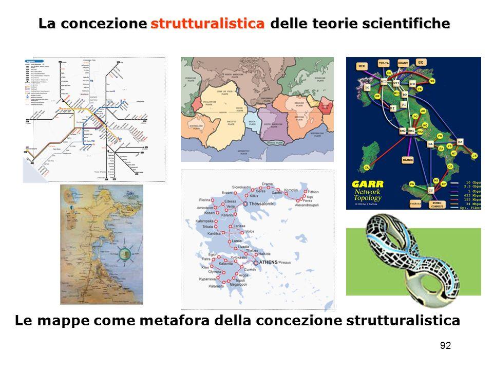 92 La concezione strutturalistica delle teorie scientifiche Le mappe come metafora della concezione strutturalistica