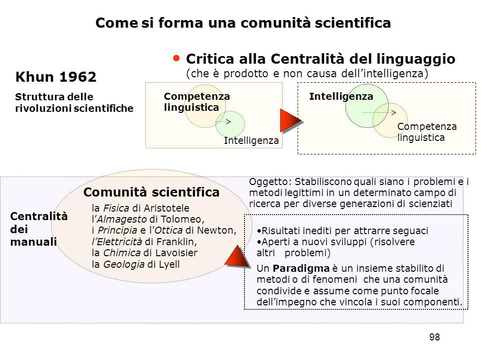 98 Come si forma una comunità scientifica Come si forma una comunità scientifica Critica alla Centralità del linguaggio (che è prodotto e non causa de
