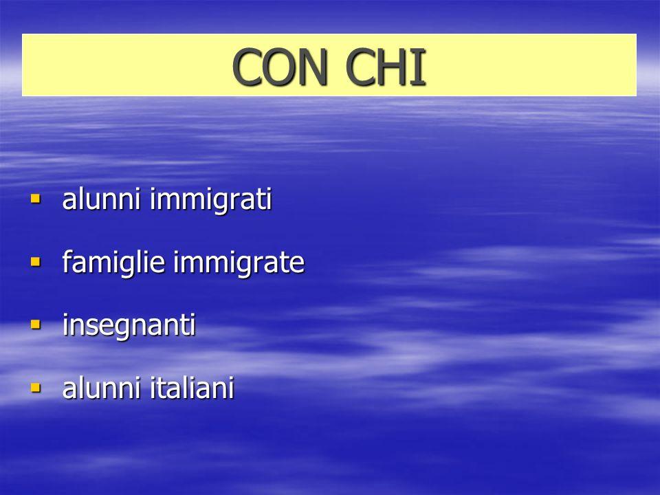 CON CHI alunni immigrati alunni immigrati famiglie immigrate famiglie immigrate insegnanti insegnanti alunni italiani alunni italiani