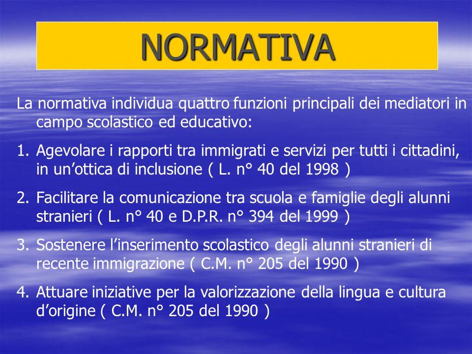 NORMATIVA La normativa individua quattro funzioni principali dei mediatori in campo scolastico ed educativo: 1.Agevolare i rapporti tra immigrati e se