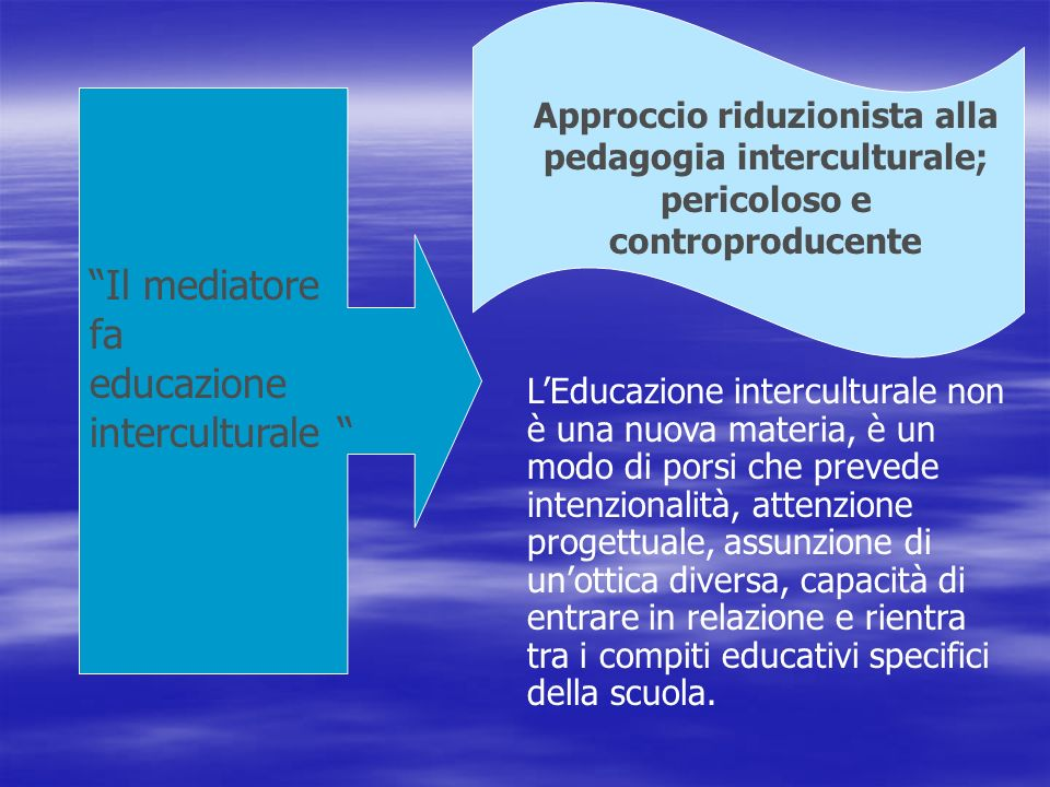 Il mediatore fa educazione interculturale LEducazione interculturale non è una nuova materia, è un modo di porsi che prevede intenzionalità, attenzion