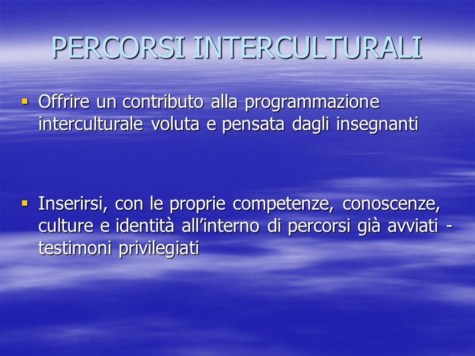 PERCORSI INTERCULTURALI Offrire un contributo alla programmazione interculturale voluta e pensata dagli insegnanti Offrire un contributo alla programm