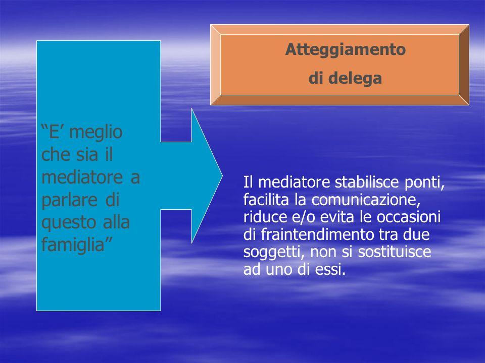 E meglio che sia il mediatore a parlare di questo alla famiglia Il mediatore stabilisce ponti, facilita la comunicazione, riduce e/o evita le occasioni di fraintendimento tra due soggetti, non si sostituisce ad uno di essi.