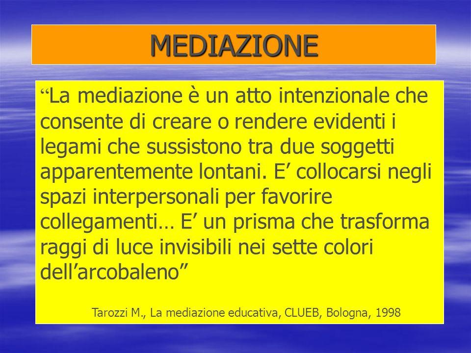 MEDIAZIONE La mediazione è un atto intenzionale che consente di creare o rendere evidenti i legami che sussistono tra due soggetti apparentemente lontani.