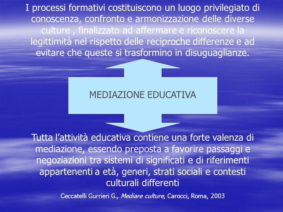 I processi formativi costituiscono un luogo privilegiato di conoscenza, confronto e armonizzazione delle diverse culture, finalizzato ad affermare e r
