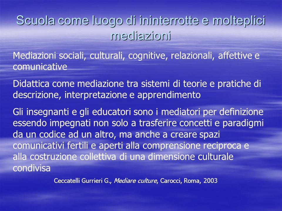 Scuola come luogo di ininterrotte e molteplici mediazioni Mediazioni sociali, culturali, cognitive, relazionali, affettive e comunicative Didattica co