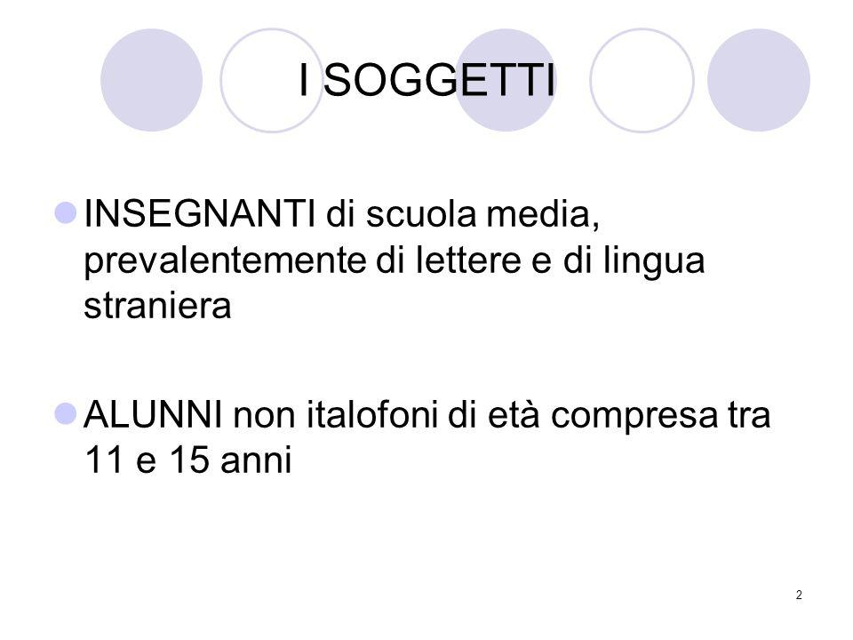 3 Loggetto: L2 Litaliano per gli alunni non italofoni non è lingua straniera ma lingua seconda L1 è la lingua materna L2 è la lingua, diversa da quella materna, che si parla nel contesto sociale in cui si vive LS è una lingua che si studia ma non si parla nel contesto in cui si vive