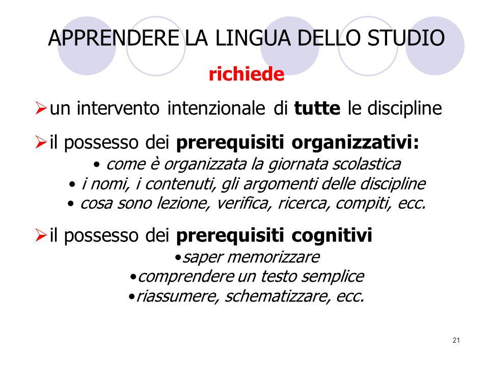 21 APPRENDERE LA LINGUA DELLO STUDIO richiede un intervento intenzionale di tutte le discipline il possesso dei prerequisiti organizzativi: come è org