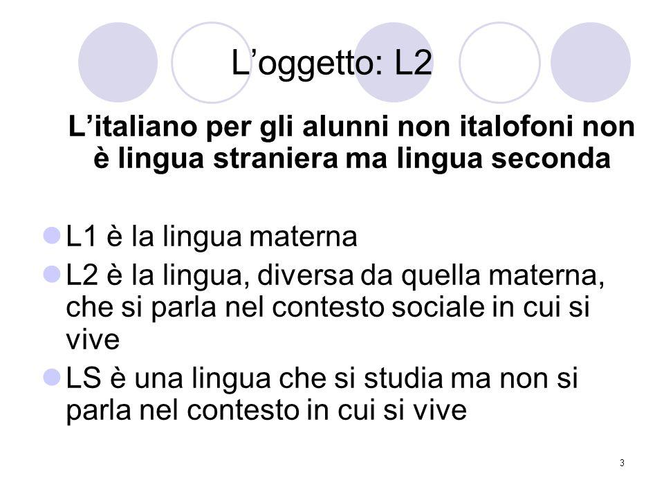 3 Loggetto: L2 Litaliano per gli alunni non italofoni non è lingua straniera ma lingua seconda L1 è la lingua materna L2 è la lingua, diversa da quell