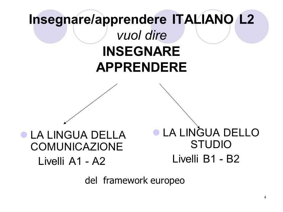 4 Insegnare/apprendere ITALIANO L2 vuol dire INSEGNARE APPRENDERE LA LINGUA DELLA COMUNICAZIONE Livelli A1 - A2 LA LINGUA DELLO STUDIO Livelli B1 - B2