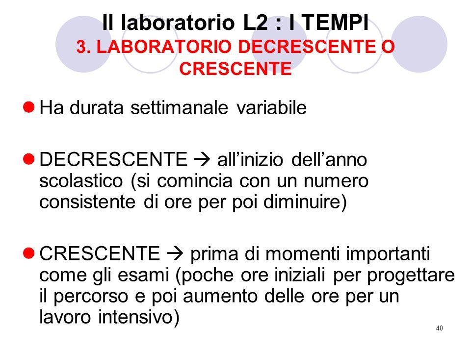 40 Il laboratorio L2 : I TEMPI 3. LABORATORIO DECRESCENTE O CRESCENTE Ha durata settimanale variabile DECRESCENTE allinizio dellanno scolastico (si co