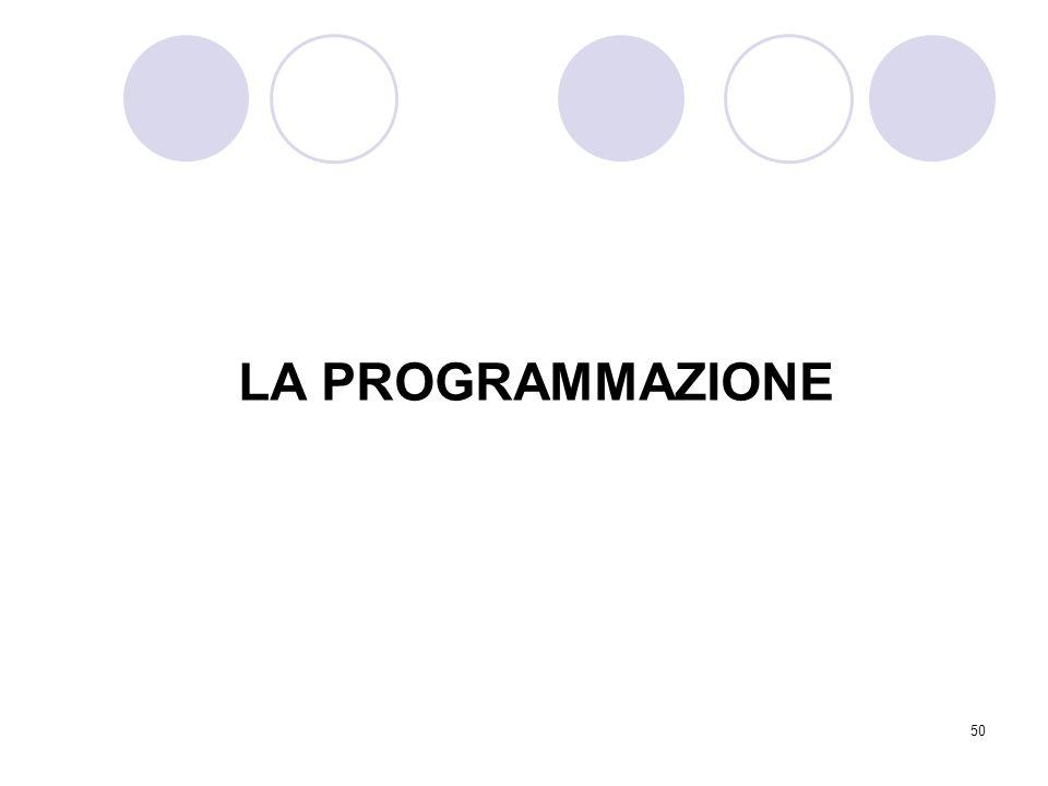 50 LA PROGRAMMAZIONE