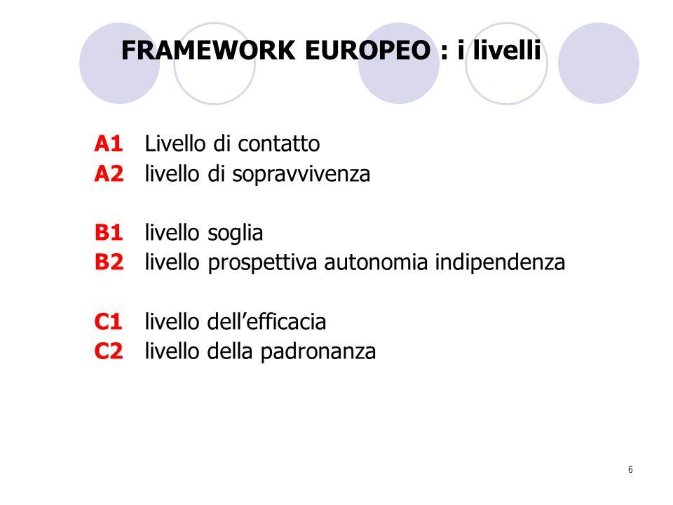 6 FRAMEWORK EUROPEO : i livelli A1 Livello di contatto A2 livello di sopravvivenza B1 livello soglia B2 livello prospettiva autonomia indipendenza C1