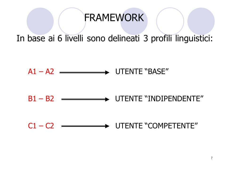 7 FRAMEWORK In base ai 6 livelli sono delineati 3 profili linguistici: A1 – A2 UTENTE BASE B1 – B2 UTENTE INDIPENDENTE C1 – C2 UTENTE COMPETENTE