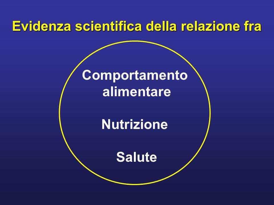 Evidenza scientifica della relazione fra Comportamento alimentare Nutrizione Salute