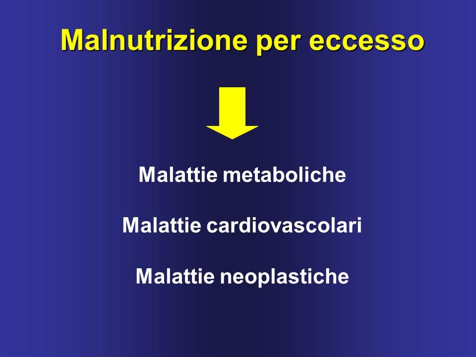 Malnutrizione per eccesso Malattie metaboliche Malattie cardiovascolari Malattie neoplastiche