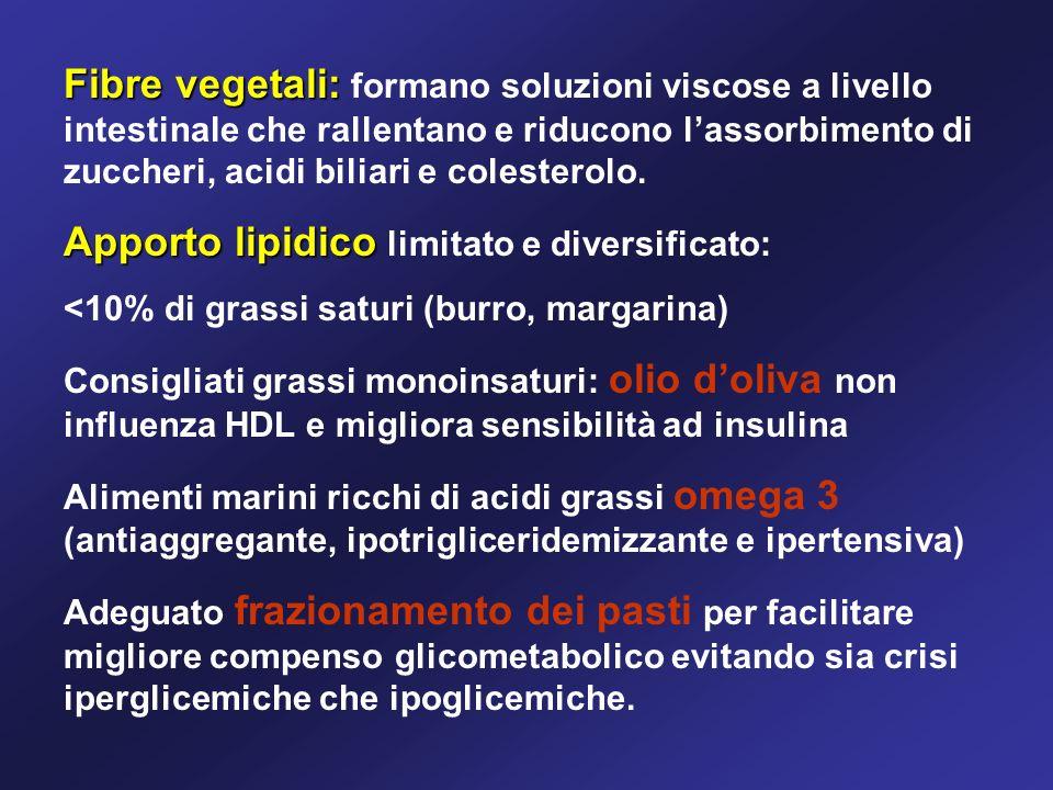 Fibre vegetali: Fibre vegetali: formano soluzioni viscose a livello intestinale che rallentano e riducono lassorbimento di zuccheri, acidi biliari e colesterolo.
