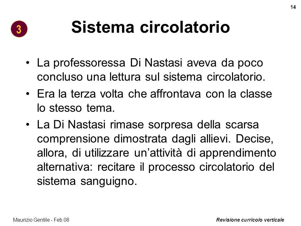Revisione curricolo verticale 14 Maurizio Gentile - Feb.08 Sistema circolatorio La professoressa Di Nastasi aveva da poco concluso una lettura sul sis