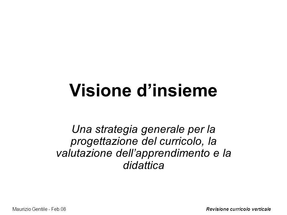 Revisione curricolo verticaleMaurizio Gentile - Feb.08 Visione dinsieme Una strategia generale per la progettazione del curricolo, la valutazione dell