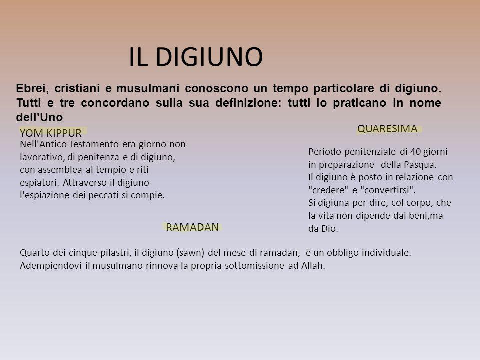 Testo sacro - Luogo di culto - Simboli dell Islamismo Il testo sacro è il Corano, in esso si trovano tutti gli insegnamenti che Allah ha dettato al pr