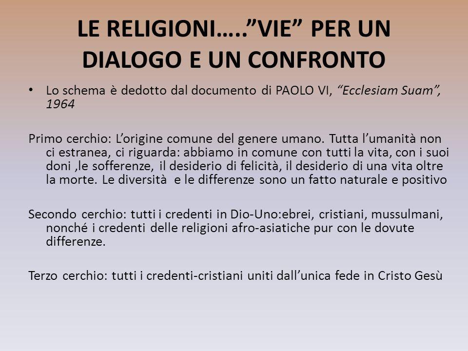 Lettera Aperta di 38 Sapienti Musulmani a S.S. Papa Benedetto XVI, 13 Ottobre 2007 Una Parola Comune tra Noi e Voi Insieme Musulmani e Cristiani forma