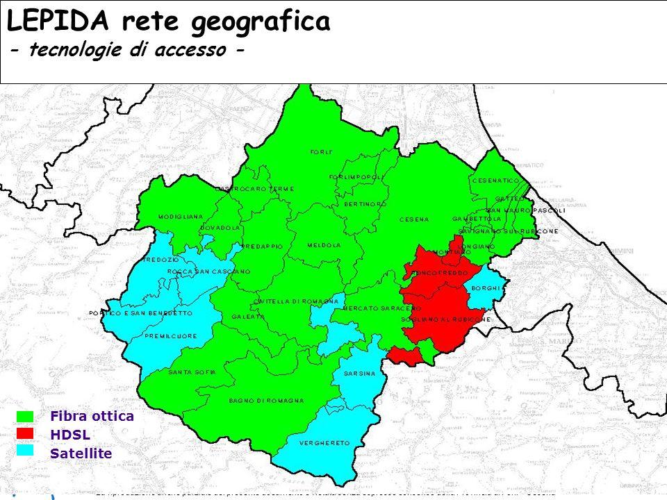 GIS day – Forlì 23 novembre 2006 La riproduzione anche parziale del presente documento è vietata senza espresso consenso della Provincia di Forlì - Cesena OBIETTIVO CONNETTIVITA LEPIDA rete geografica - stato attuale -