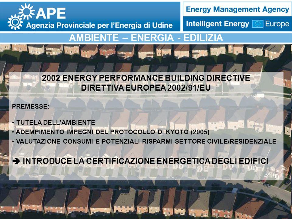 8 maggio 2009www.ape.ud.it16 AMBIENTE – ENERGIA - EDILIZIA 2002 ENERGY PERFORMANCE BUILDING DIRECTIVE DIRETTIVA EUROPEA 2002/91/EU PREMESSE: TUTELA DE