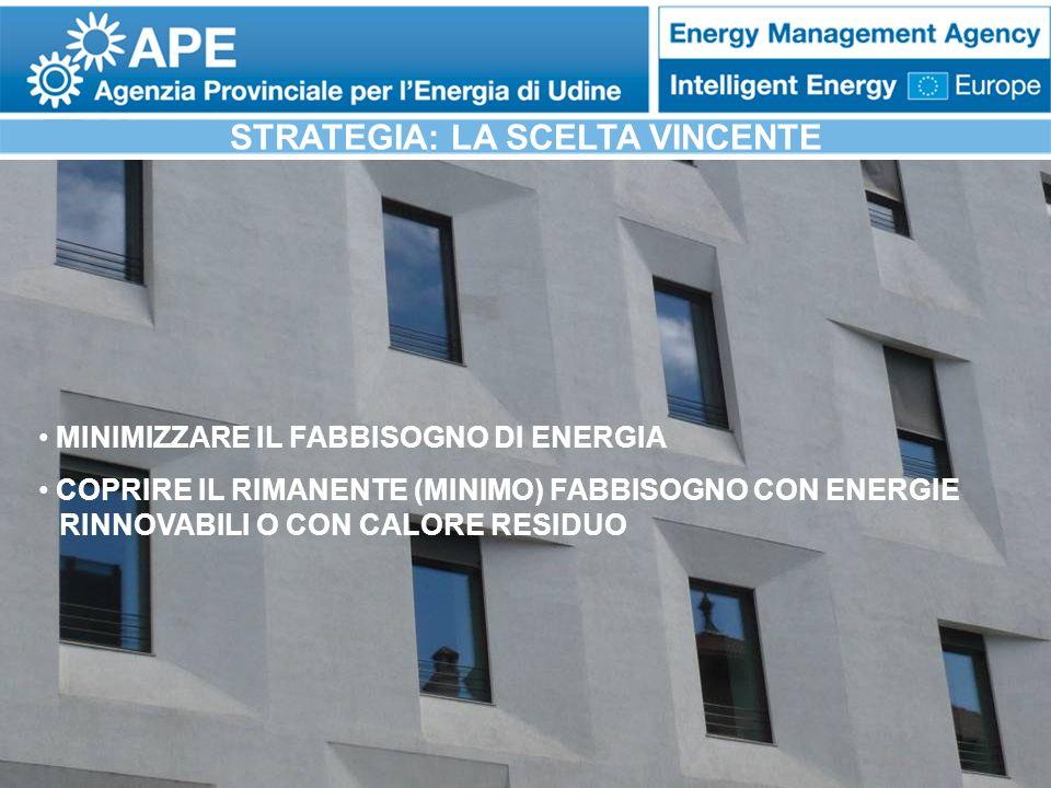 8 maggio 2009www.ape.ud.it18 MINIMIZZARE IL FABBISOGNO DI ENERGIA COPRIRE IL RIMANENTE (MINIMO) FABBISOGNO CON ENERGIE RINNOVABILI O CON CALORE RESIDU