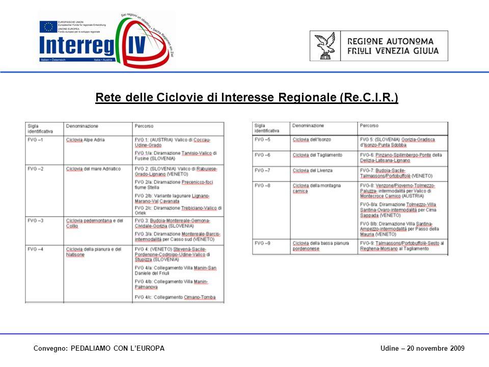 Udine – 20 novembre 2009Convegno: PEDALIAMO CON LEUROPA Rete delle Ciclovie di Interesse Regionale (Re.C.I.R.)