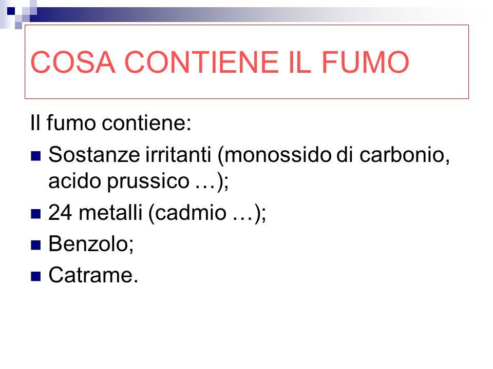 COSA CONTIENE IL FUMO Il fumo contiene: Sostanze irritanti (monossido di carbonio, acido prussico …); 24 metalli (cadmio …); Benzolo; Catrame.