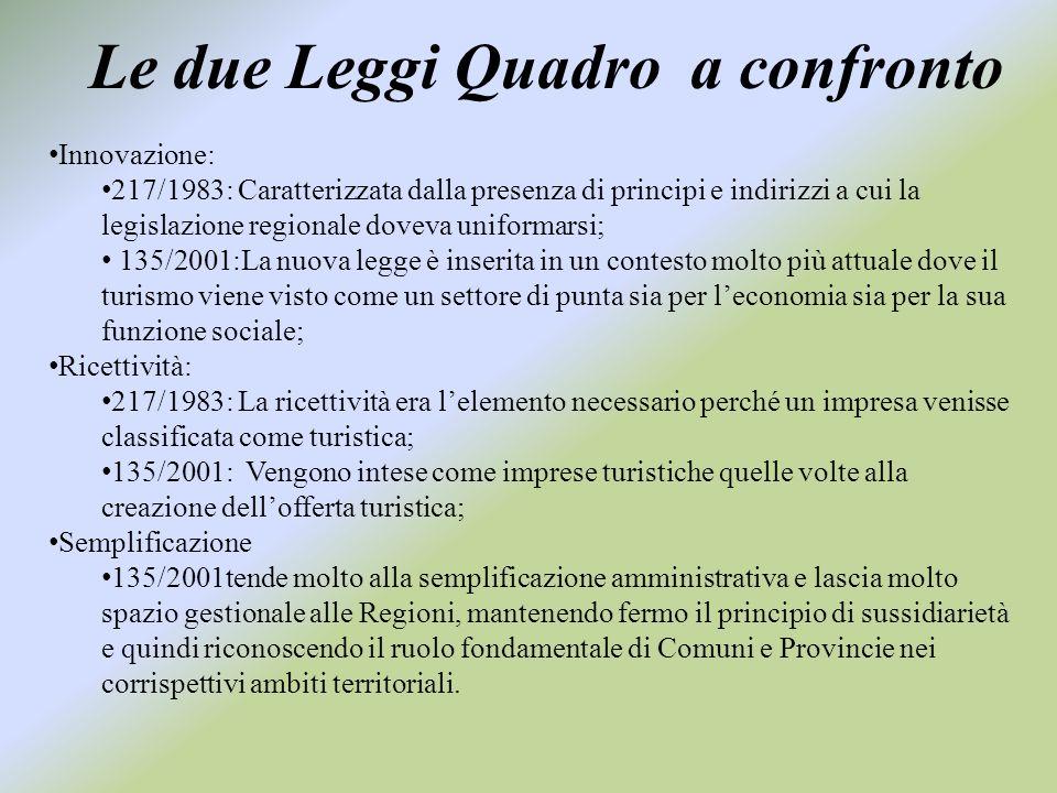 Le due Leggi Quadro a confronto Innovazione: 217/1983: Caratterizzata dalla presenza di principi e indirizzi a cui la legislazione regionale doveva un