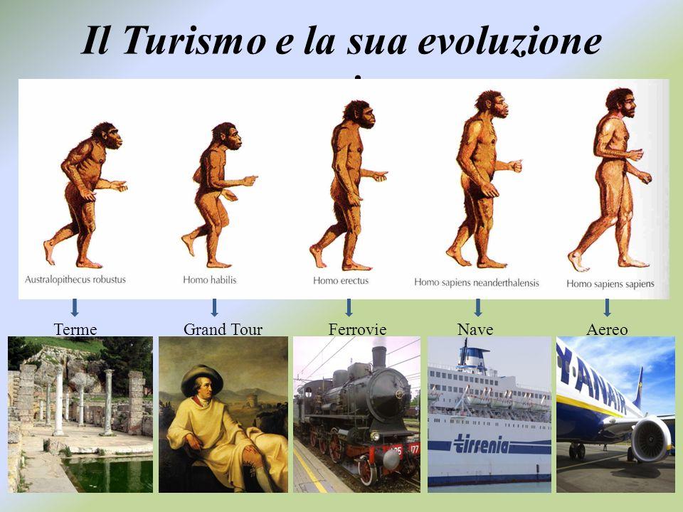 Il Turismo e la sua evoluzione storica TermeGrand TourFerrovieNaveAereo