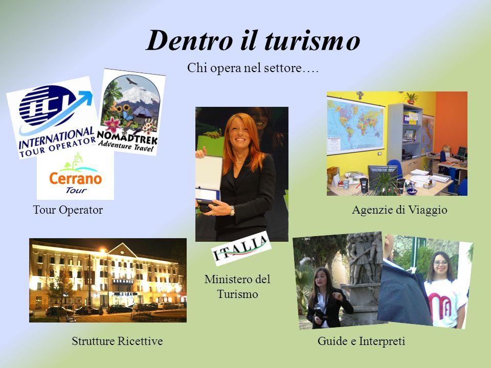 Dentro il turismo Chi opera nel settore…. Tour OperatorAgenzie di Viaggio Strutture RicettiveGuide e Interpreti Ministero del Turismo