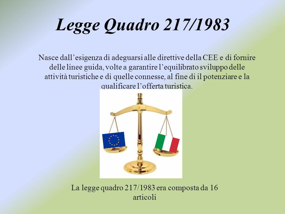 Legge Quadro 217/1983 Nasce dallesigenza di adeguarsi alle direttive della CEE e di fornire delle linee guida, volte a garantire lequilibrato sviluppo