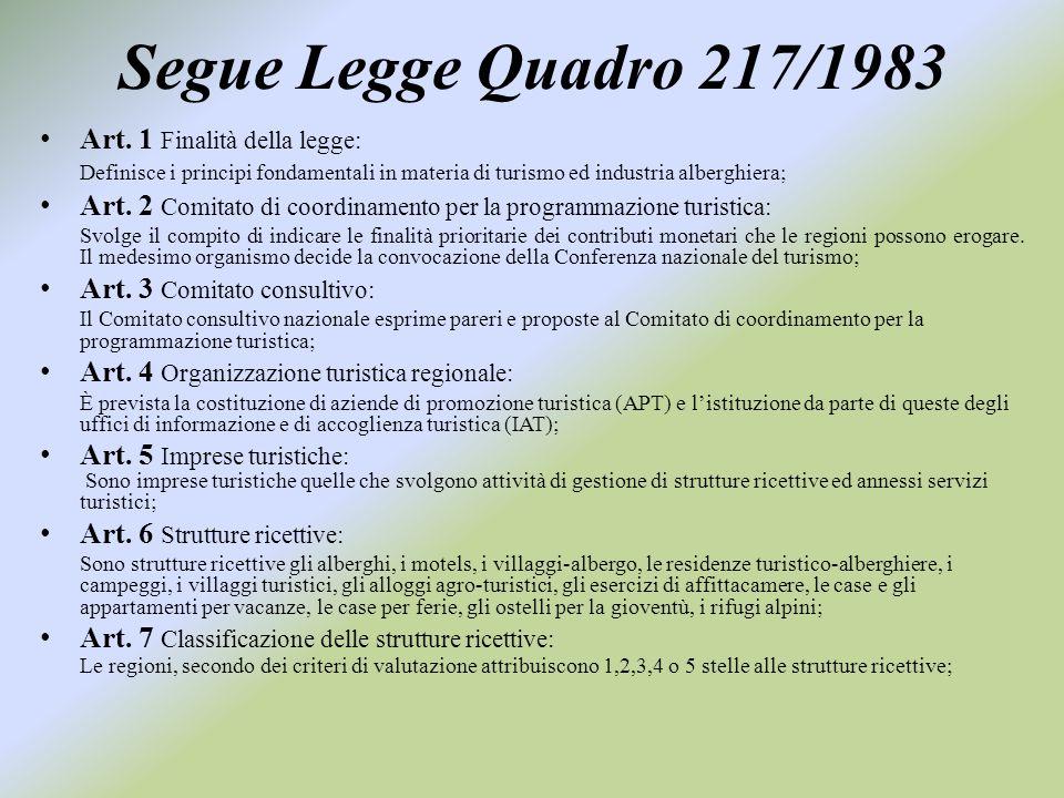 Segue Legge Quadro 217/1983 Art. 1 Finalità della legge: Definisce i principi fondamentali in materia di turismo ed industria alberghiera; Art. 2 Comi