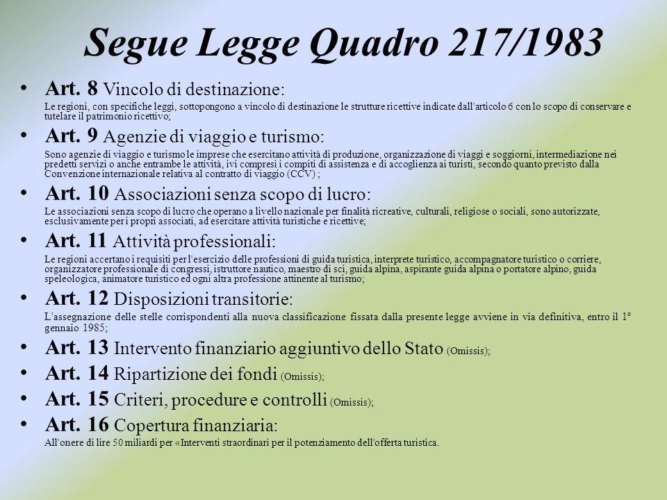 Segue Legge Quadro 217/1983 Art. 8 Vincolo di destinazione: Le regioni, con specifiche leggi, sottopongono a vincolo di destinazione le strutture rice