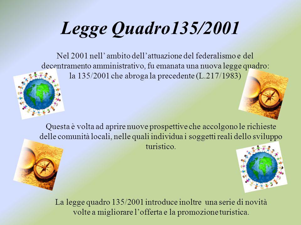 Legge Quadro135/2001 Nel 2001 nell ambito dellattuazione del federalismo e del decentramento amministrativo, fu emanata una nuova legge quadro: la 135