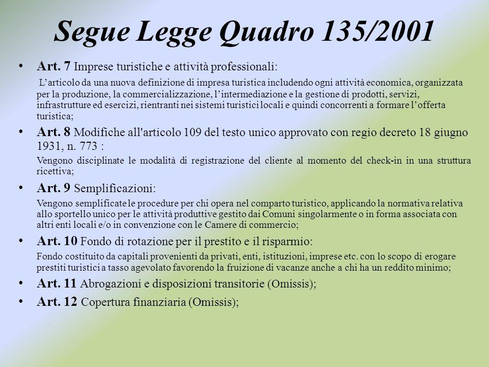 Segue Legge Quadro 135/2001 Art. 7 Imprese turistiche e attività professionali : Larticolo da una nuova definizione di impresa turistica includendo og