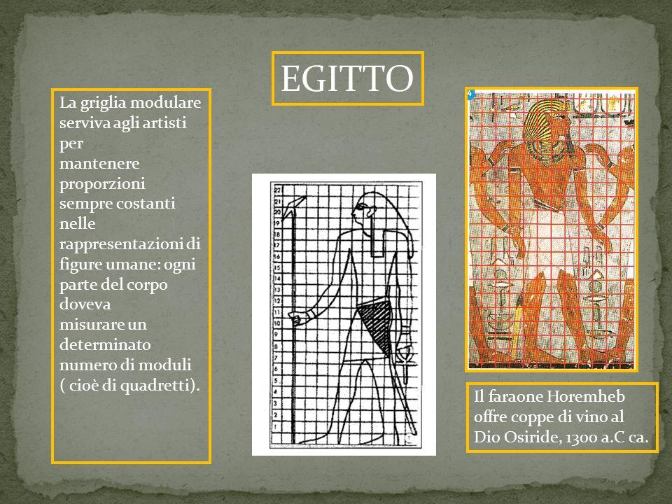 EGITTO La griglia modulare serviva agli artisti per mantenere proporzioni sempre costanti nelle rappresentazioni di figure umane: ogni parte del corpo