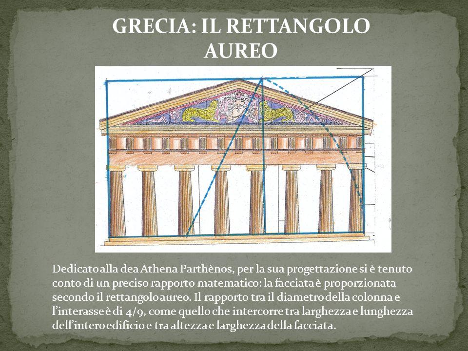 GRECIA: IL RETTANGOLO AUREO IL PARTENONE Dedicato alla dea Athena Parthènos, per la sua progettazione si è tenuto conto di un preciso rapporto matemat