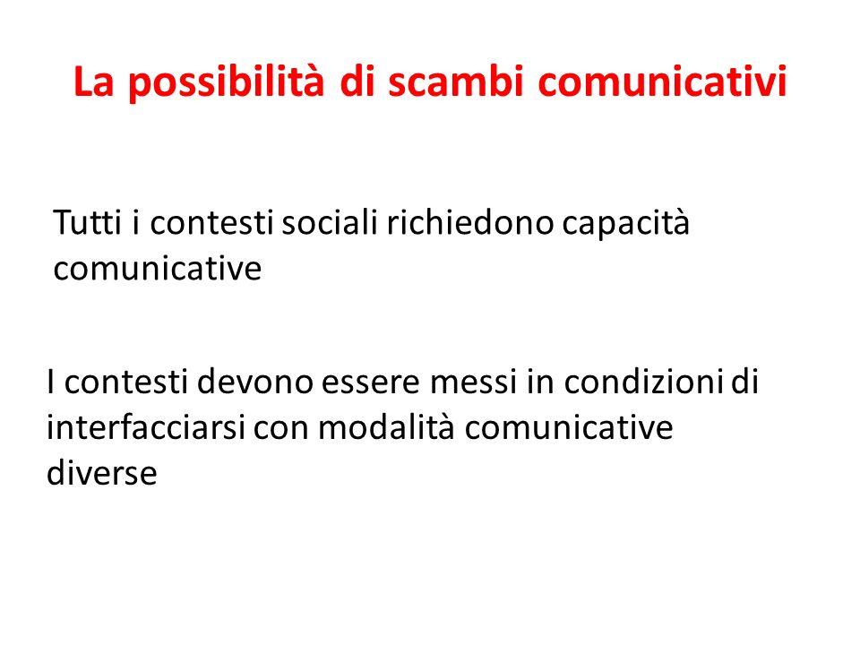 La possibilità di scambi comunicativi Tutti i contesti sociali richiedono capacità comunicative I contesti devono essere messi in condizioni di interf