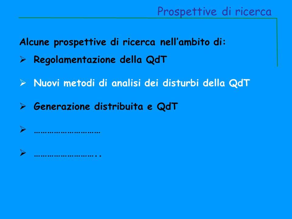 Prospettive di ricerca Alcune prospettive di ricerca nellambito di: Regolamentazione della QdT Nuovi metodi di analisi dei disturbi della QdT Generazione distribuita e QdT ………………………… ………………………..